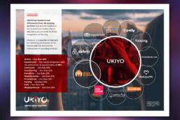 основные конкуренты проекта ukiyo