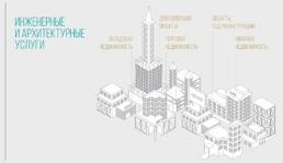 Иллюстрация архитектурных объектов. Векторная графика.